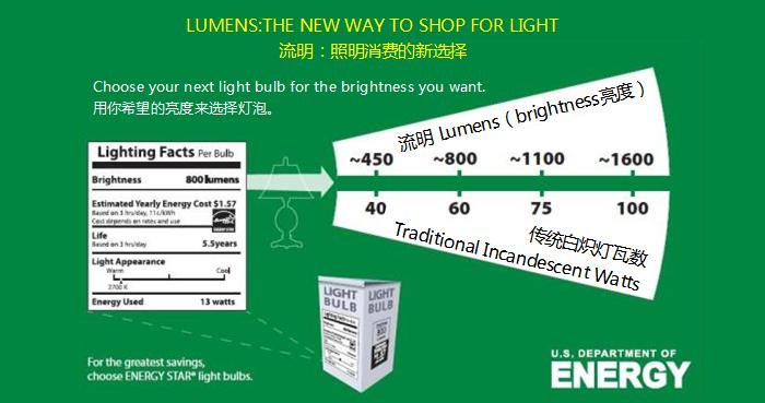 Lighting-Facts-5