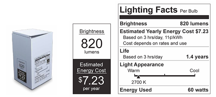 FTC_Lighting_Facts_label