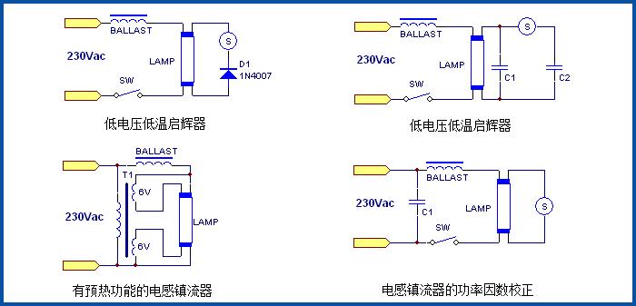 M-ballast-3