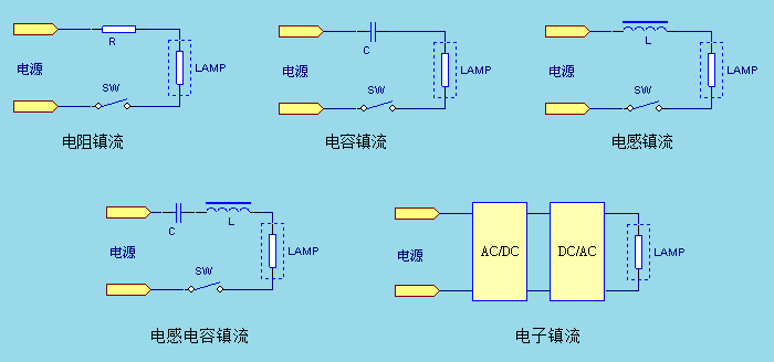 gas discharge lamp-2