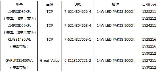 CPSC-2015.12.8-2