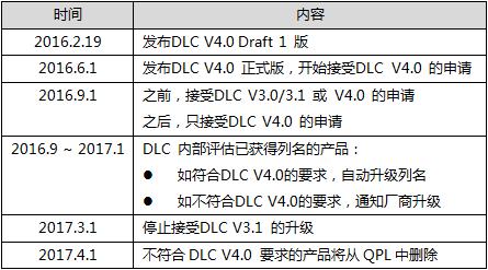 DLC-V4.0-03