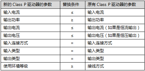 Class_P-02
